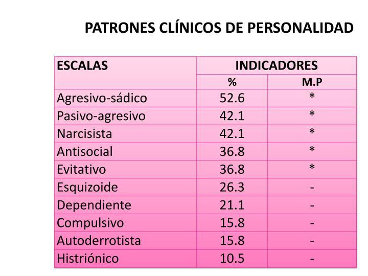 PATRONES CLÍNICOS DE
