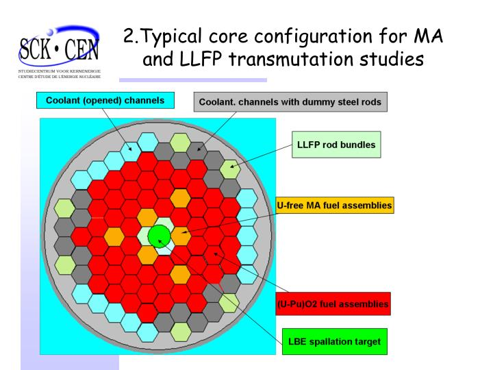2.Typical core configuration for MA and LLFP transmutation studies