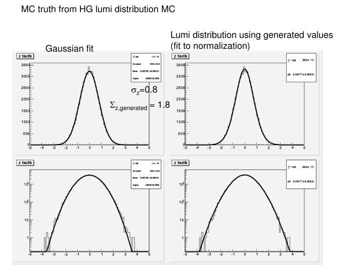 MC truth from HG lumi distribution MC