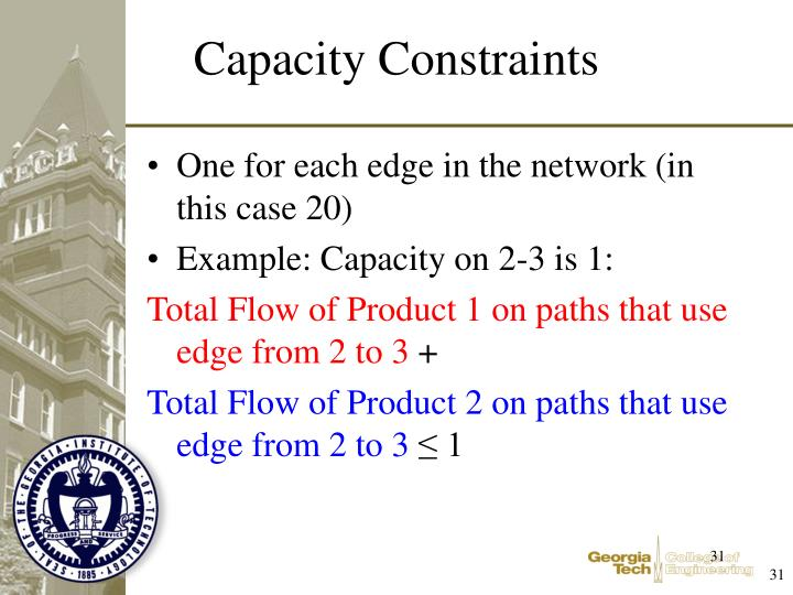 One for each edge in the network (in this case 20)