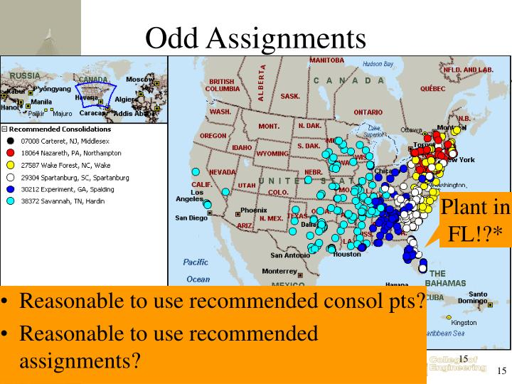 Odd Assignments