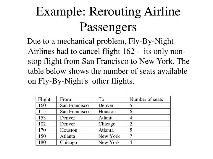 Example: Rerouting Airline Passengers