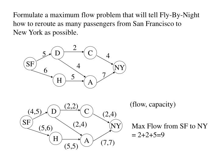 Max Flow from SF to NY
