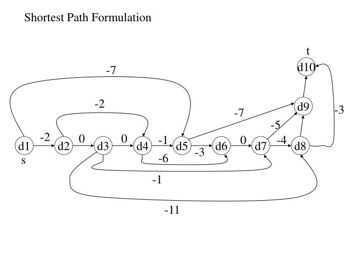 Shortest Path Formulation