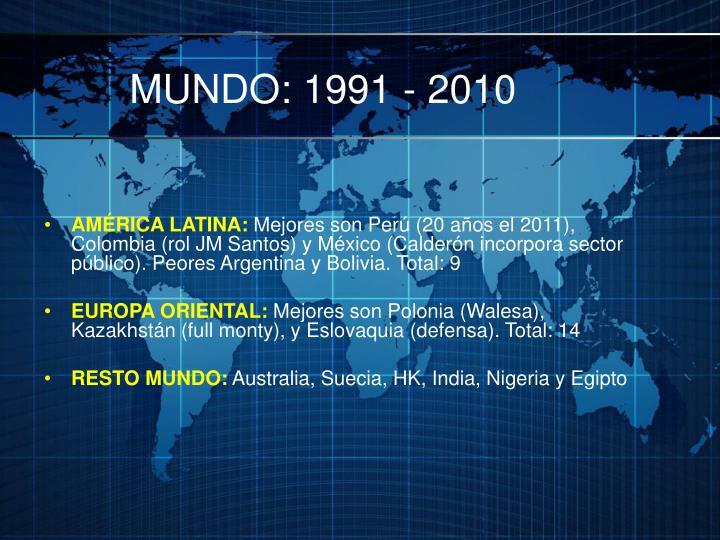 MUNDO: 1991 - 2010