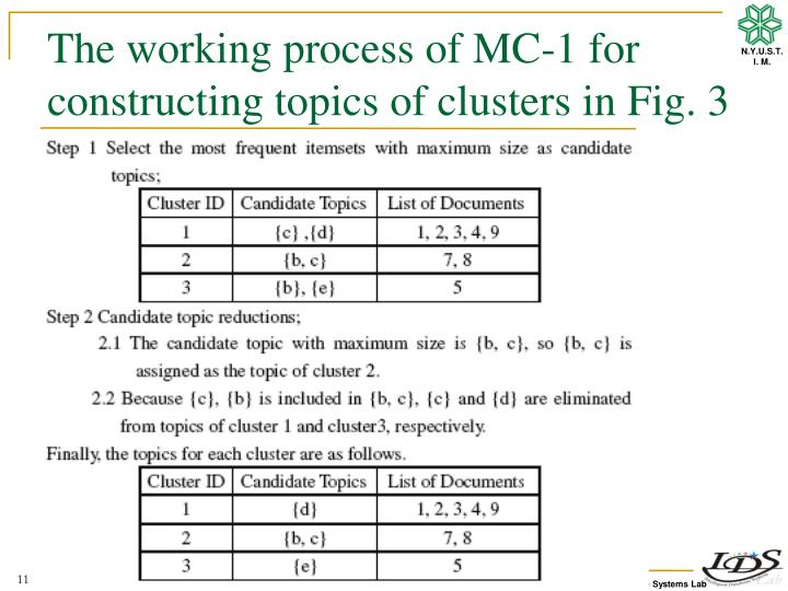 The working process of MC-1 for constructing topics of clusters in Fig. 3