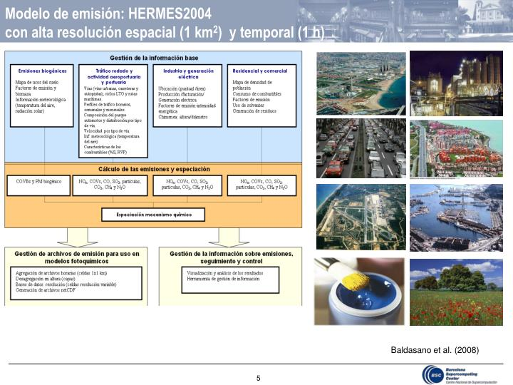 Modelo de emisión: HERMES2004