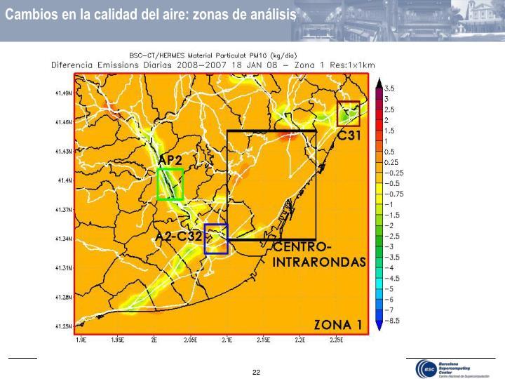 Cambios en la calidad del aire: zonas de análisis