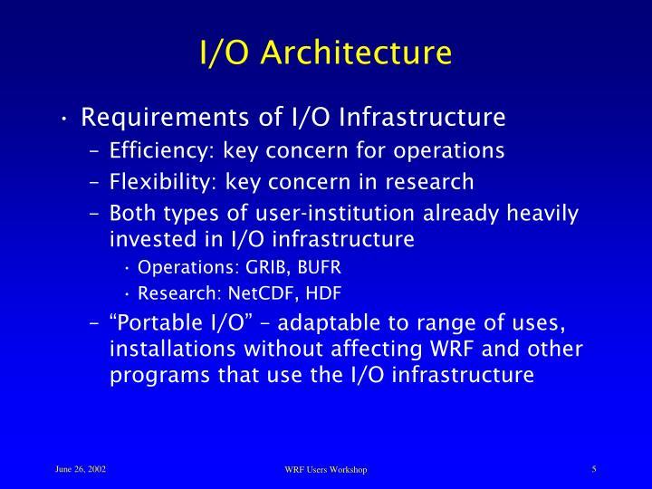 I/O Architecture