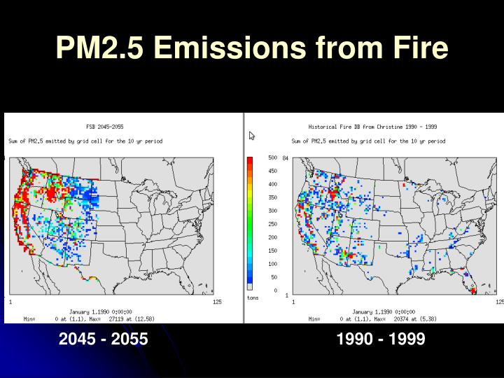 PM2.5 Emissions from Fire