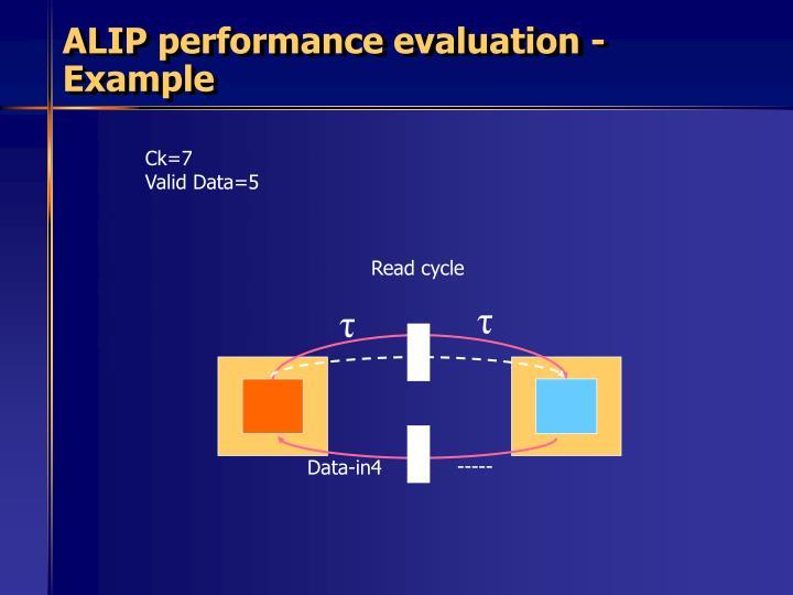 ALIP performance evaluation - Example