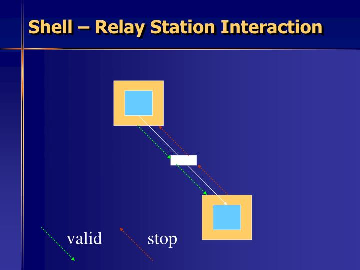 Shell – Relay Station Interaction