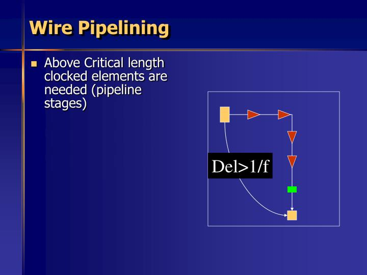 Wire Pipelining