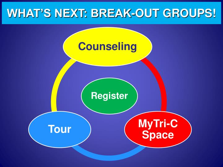 WHAT'S NEXT: BREAK-OUT GROUPS!