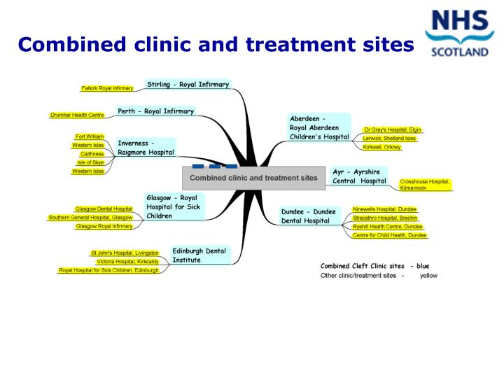 Combined clinic and treatment sites