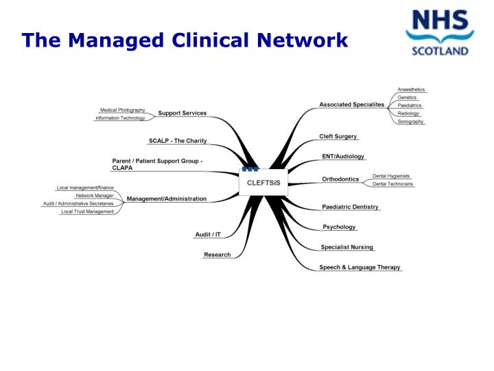 The Managed Clinical Network