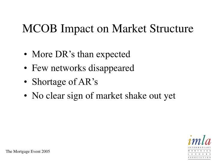 MCOB Impact on Market Structure