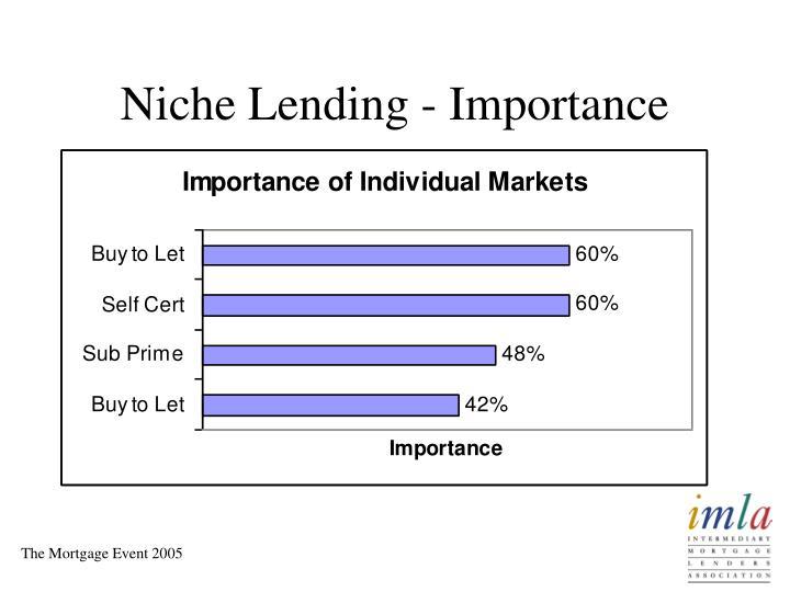 Niche Lending - Importance