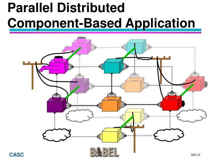 Parallel Distributed Component-Based Application