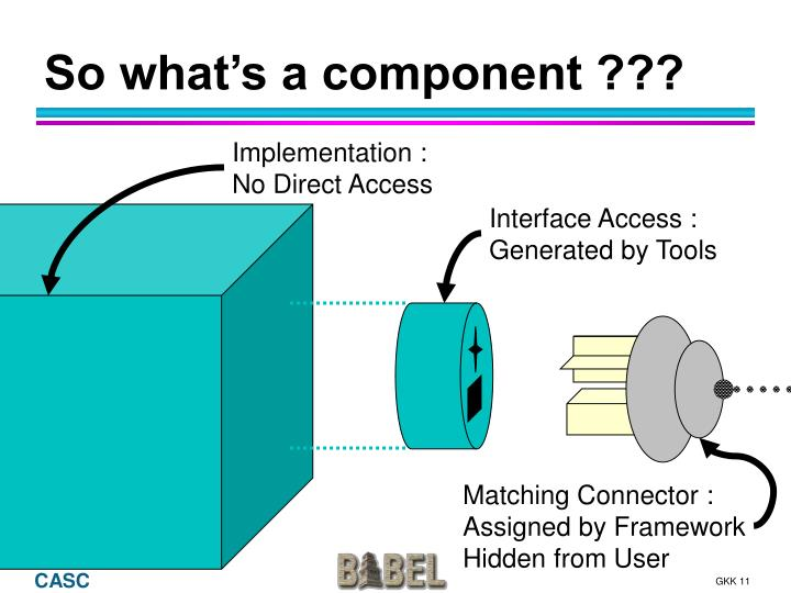 So what's a component ???