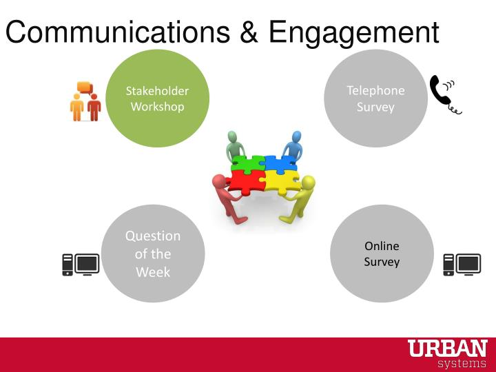Communications & Engagement