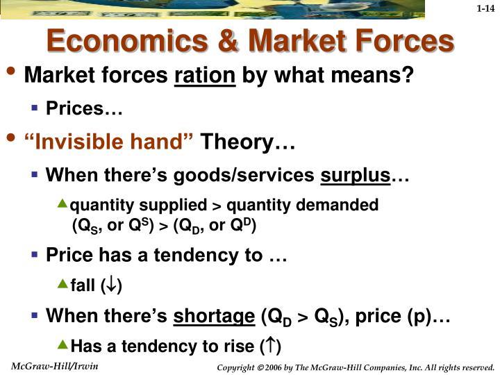 Economics & Market Forces