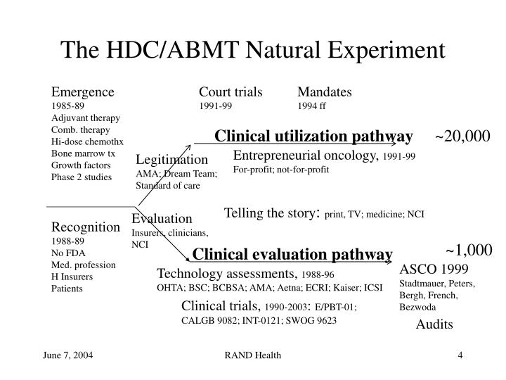 The HDC/ABMT Natural Experiment