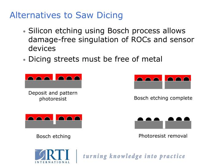 Alternatives to Saw Dicing