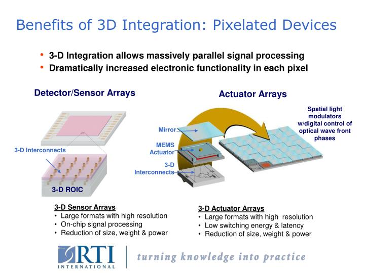 Benefits of 3D Integration: Pixelated Devices