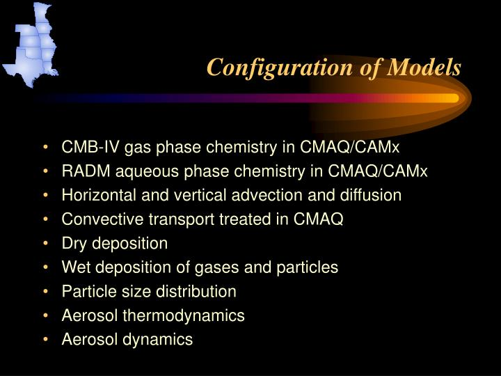 Configuration of Models