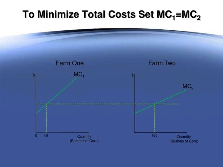 To Minimize Total Costs Set MC