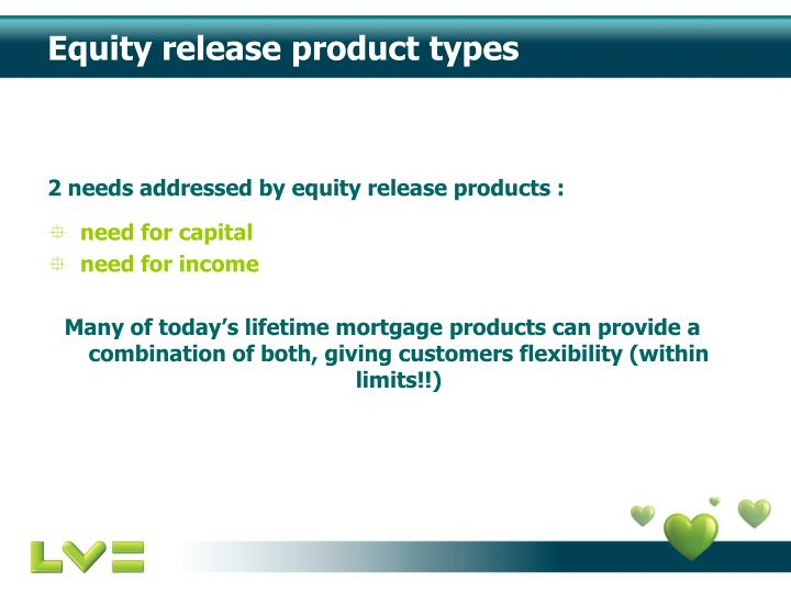 Equity release product types