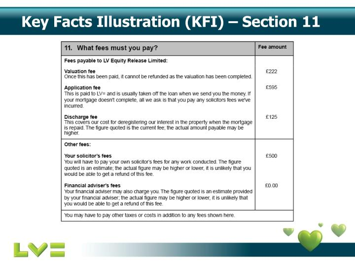 Key Facts Illustration (KFI) – Section 11