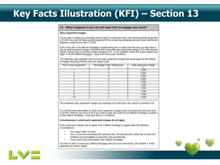 Key Facts Illustration (KFI) – Section 13