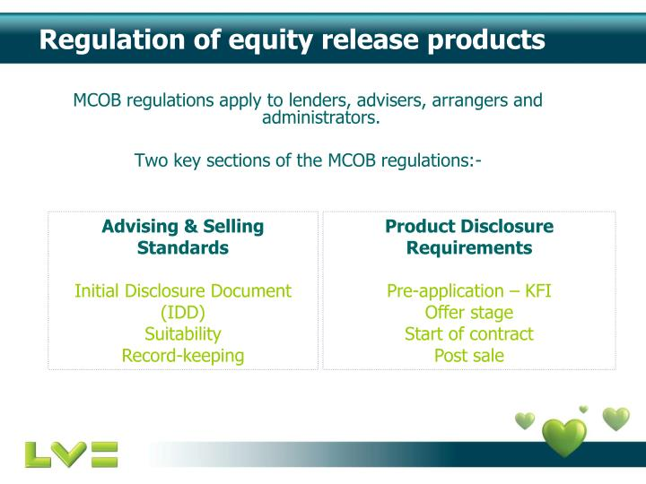 Regulation of equity release products