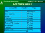 eac composition