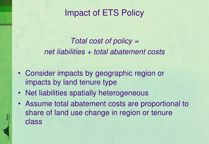 Total cost of policy =