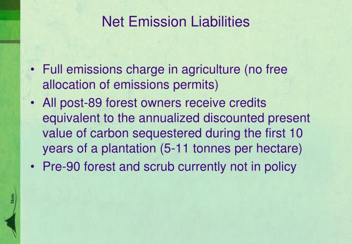Full emissions charge in agriculture (no free allocation of emissions permits)
