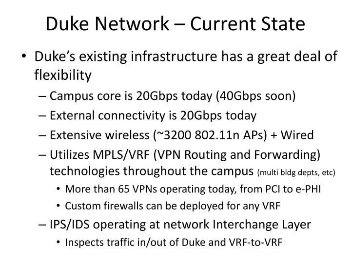 Duke Network – Current State