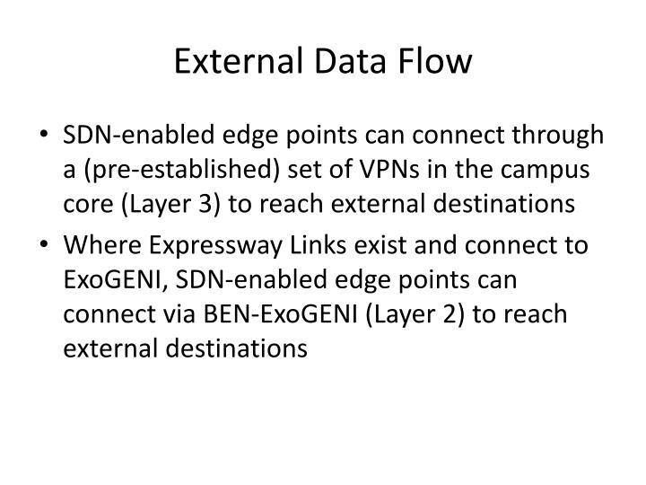 External Data Flow