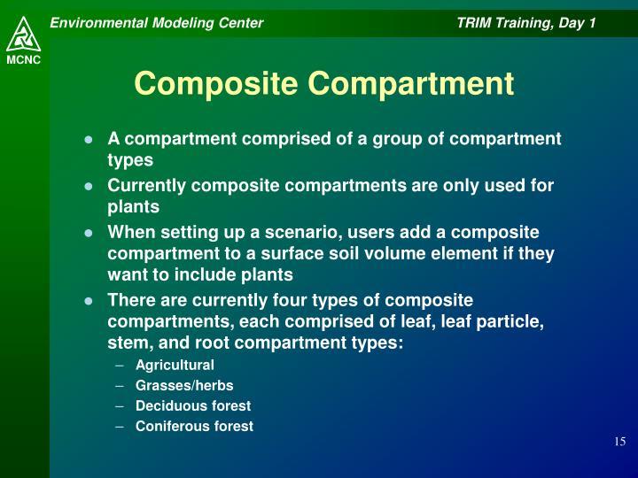 Composite Compartment