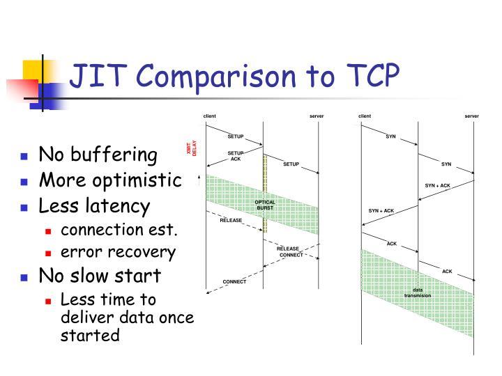 JIT Comparison to TCP