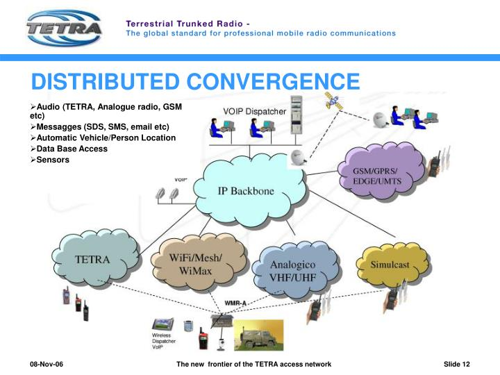 DISTRIBUTED CONVERGENCE