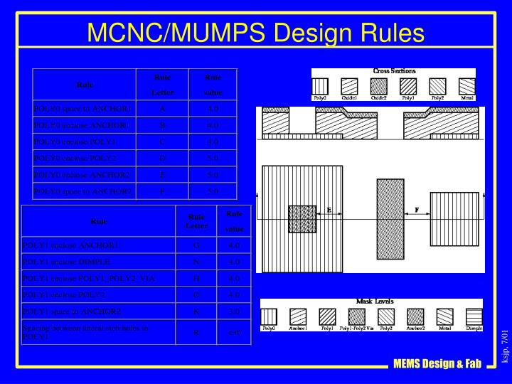 MCNC/MUMPS Design Rules