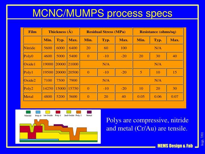 MCNC/MUMPS process specs