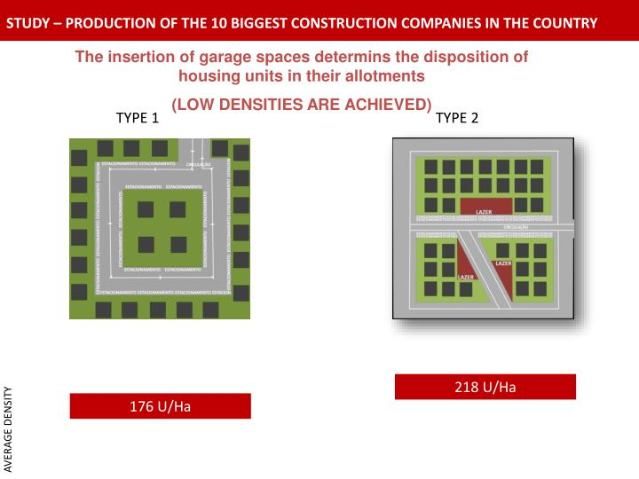 STUDY – PRODUCTION OF THE 10 BIGGEST CONSTRUCTION COMPANIES IN THE COUNTRY