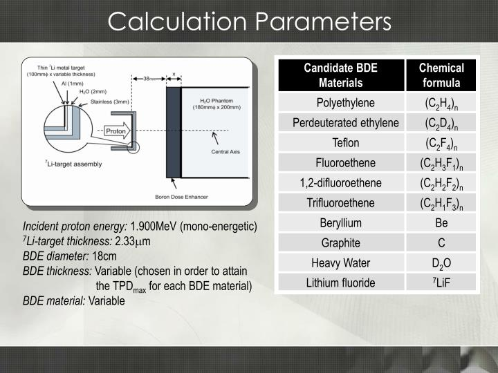 Calculation Parameters