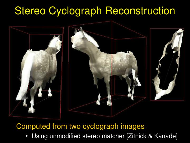 Stereo Cyclograph Reconstruction