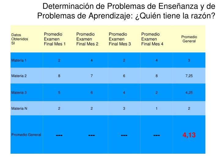 Determinación de Problemas de Enseñanza y de Problemas de Aprendizaje: ¿Quién tiene la razón?