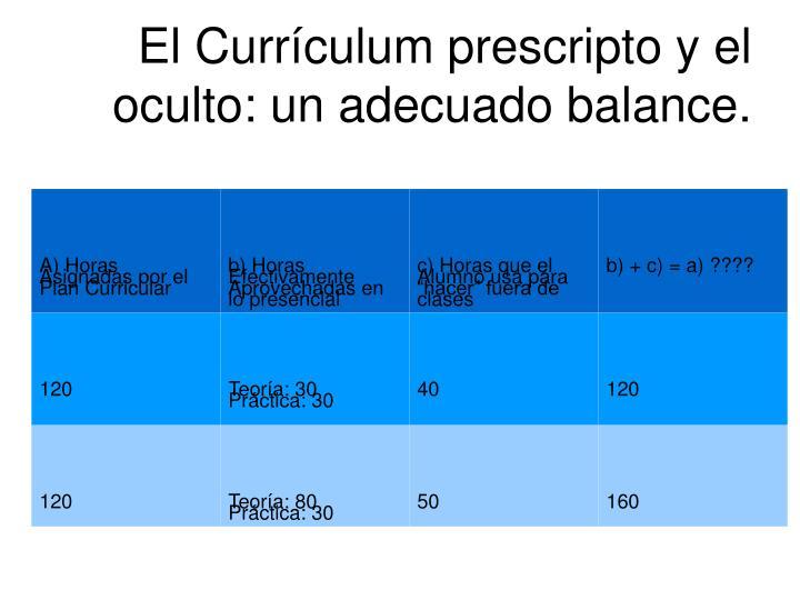 El Currículum prescripto y el oculto: un adecuado balance.